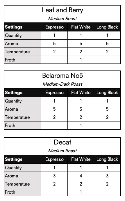 Recommended Maestosa Brew Settings
